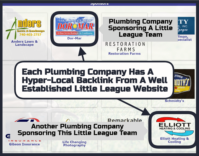 Local Link Building Strategy - Sponsor A Little League Team