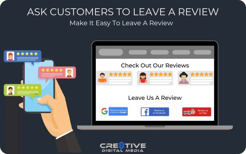Ask Customers to leave a review