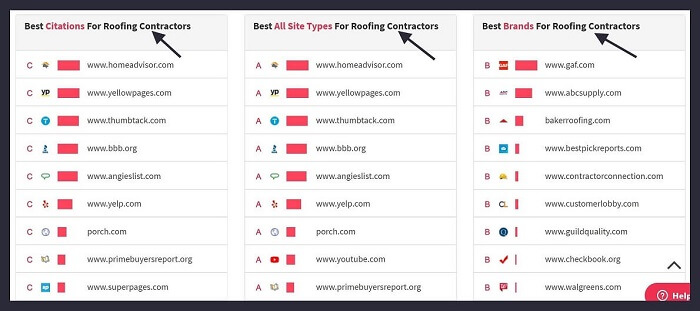 The Best Citations for Roofers to Improve rankings in Local Searches
