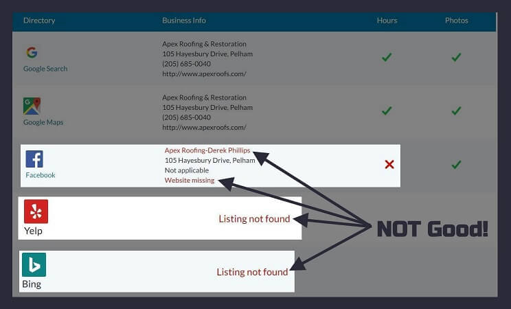 Moz Local Citation Improvement Recommendations for Apex Roofing & Restoration