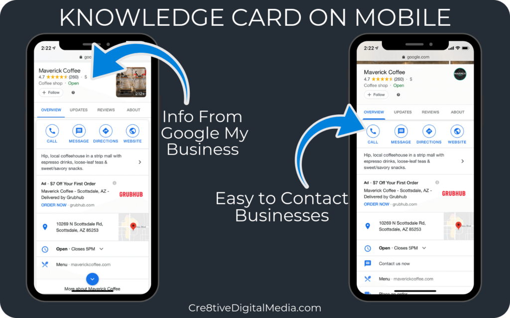 Local SEO affects the Knowledge Graph-Displaying Knowledge Cards on Mobile