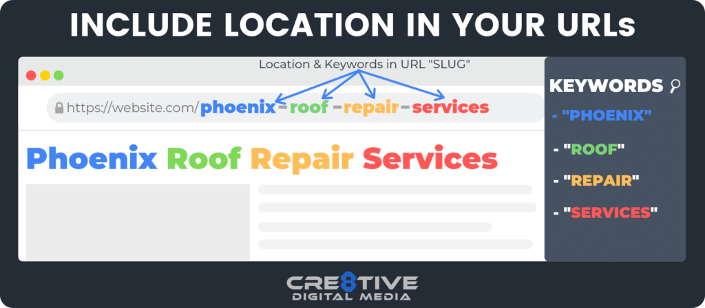 Include Location in your URLs