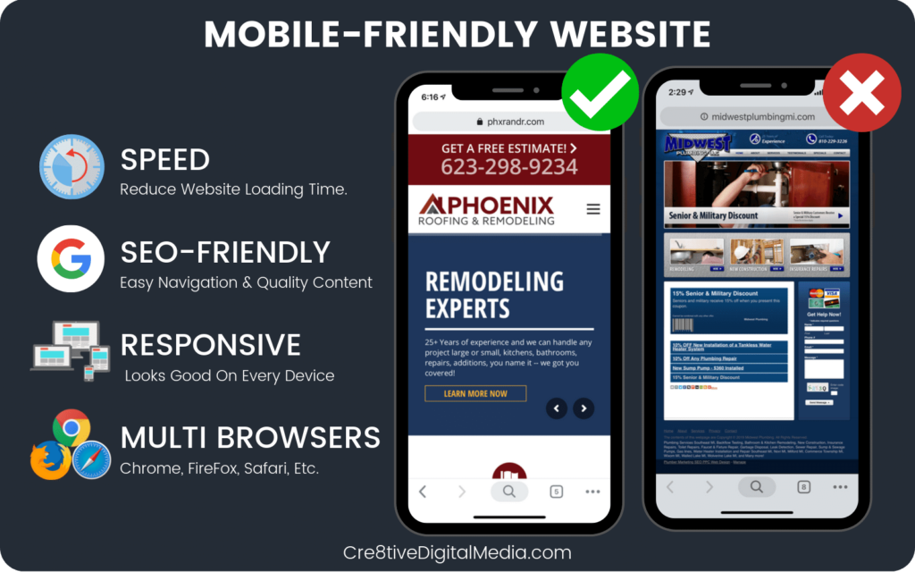 Mobile-Friendly Website offers a better user experience