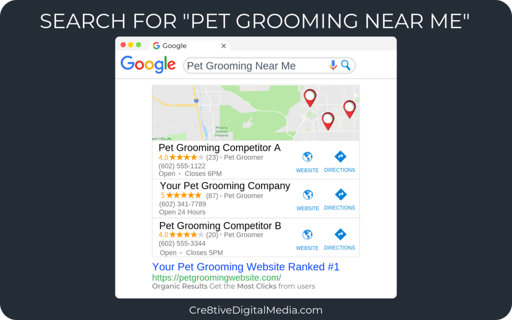 "Google Search For ""Pet Grooming Near Me"""