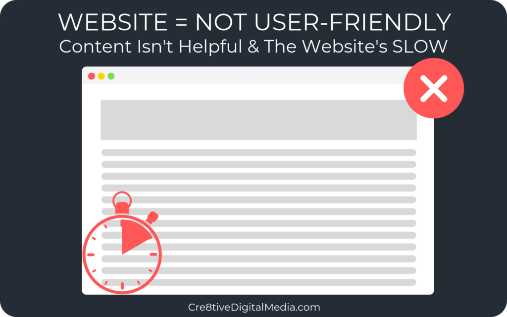 Website not user-friendly = Content Not helpful & PageSpeed Slow