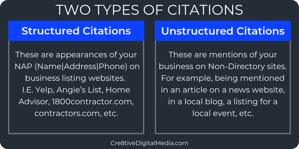 There are two types of Local Citations: Structured & Unstructured