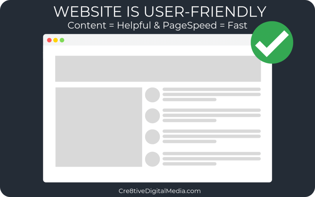 Website is user-friendly = Content is helpful and PageSpeed is Fast