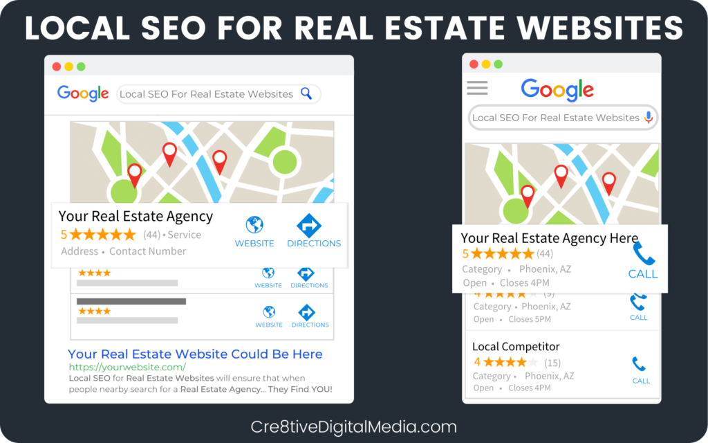 Local SEO For Real Estate Websites